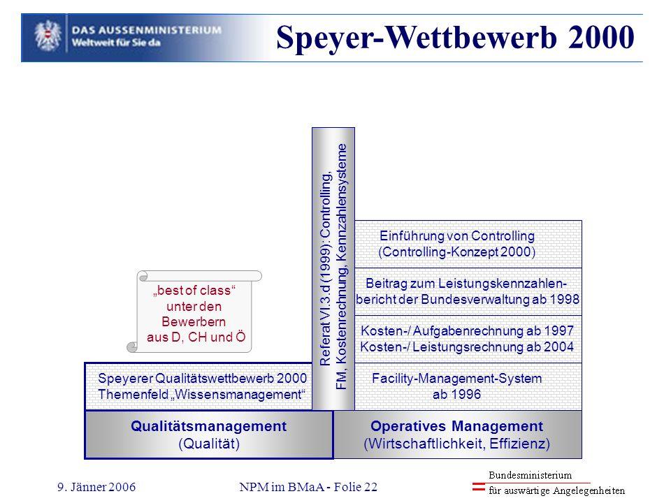 9. Jänner 2006NPM im BMaA - Folie 22 Operatives Management (Wirtschaftlichkeit, Effizienz) Facility-Management-System ab 1996 Kosten-/ Aufgabenrechnun