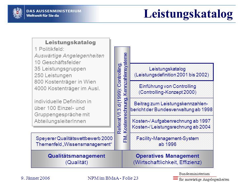9. Jänner 2006NPM im BMaA - Folie 23 Operatives Management (Wirtschaftlichkeit, Effizienz) Facility-Management-System ab 1996 Kosten-/ Aufgabenrechnun