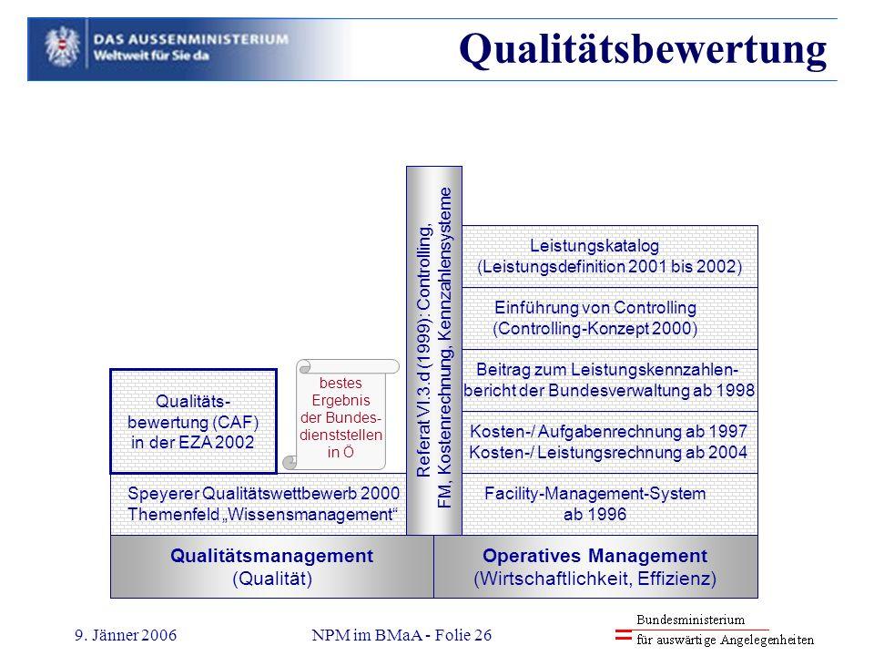 9. Jänner 2006NPM im BMaA - Folie 26 Operatives Management (Wirtschaftlichkeit, Effizienz) Facility-Management-System ab 1996 Kosten-/ Aufgabenrechnun