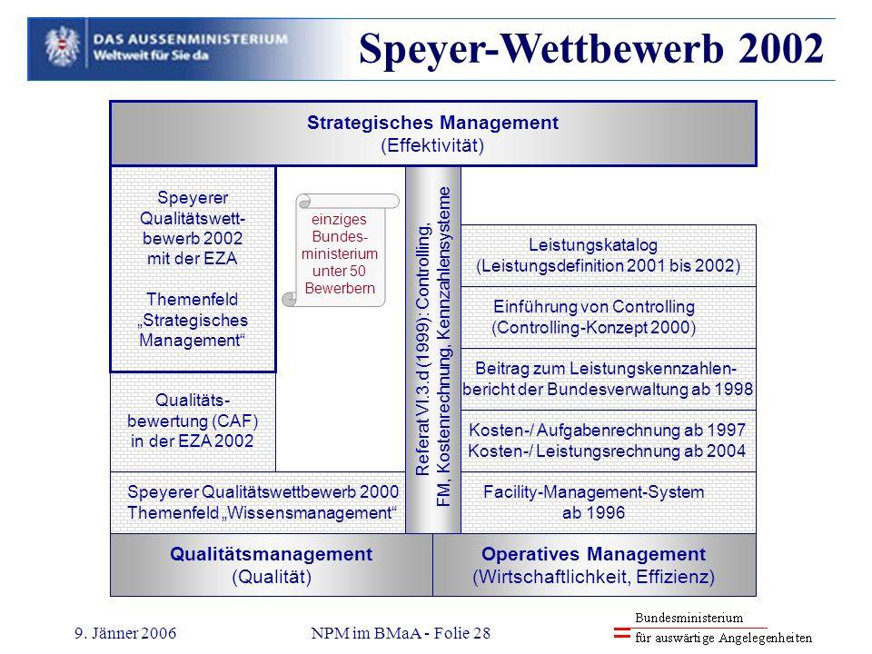 9. Jänner 2006NPM im BMaA - Folie 28 Operatives Management (Wirtschaftlichkeit, Effizienz) Facility-Management-System ab 1996 Kosten-/ Aufgabenrechnun