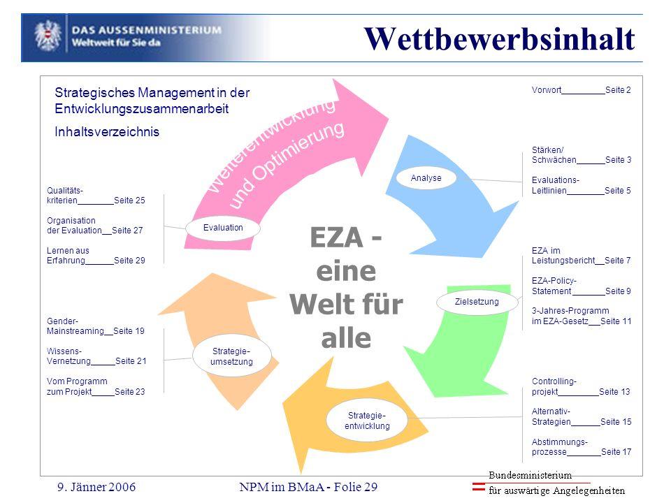 9. Jänner 2006NPM im BMaA - Folie 29 EZA - eine Welt für alle Vorwort Seite 2 Stärken/ Schwächen Seite 3 Evaluations- Leitlinien Seite 5 EZA im Leistu