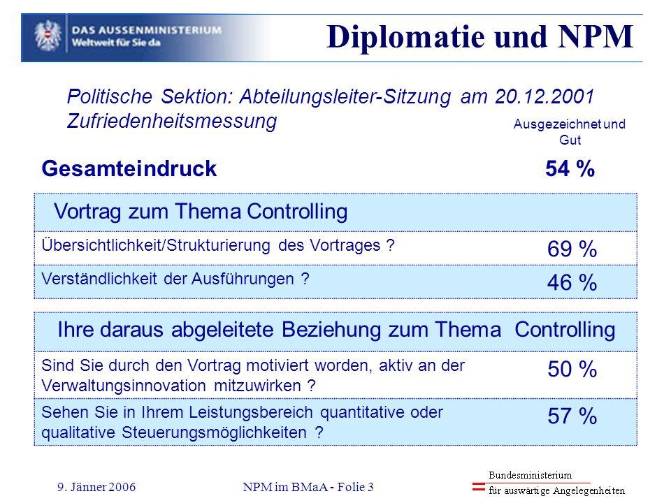 9. Jänner 2006NPM im BMaA - Folie 3 Diplomatie und NPM Politische Sektion: Abteilungsleiter-Sitzung am 20.12.2001 Zufriedenheitsmessung Ausgezeichnet