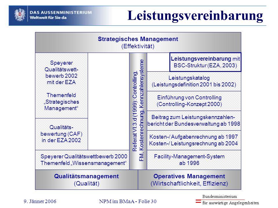 9. Jänner 2006NPM im BMaA - Folie 30 Qualitätsmanagement (Qualität) Operatives Management (Wirtschaftlichkeit, Effizienz) Speyerer Qualitätswettbewerb