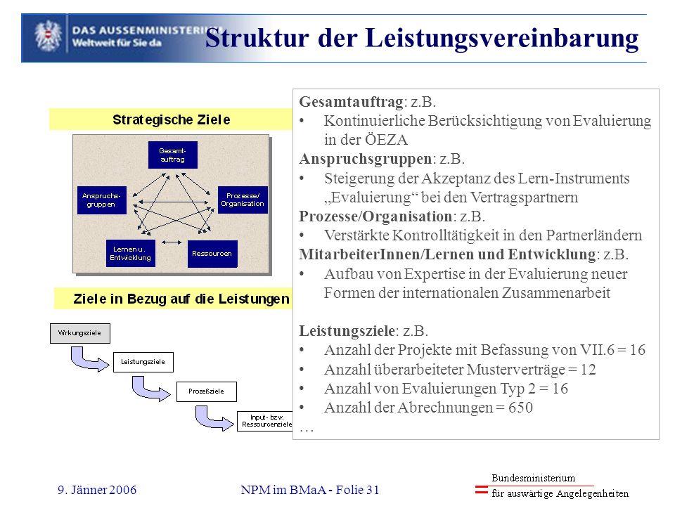 9. Jänner 2006NPM im BMaA - Folie 31 Struktur der Leistungsvereinbarung Gesamtauftrag: z.B. Kontinuierliche Berücksichtigung von Evaluierung in der ÖE
