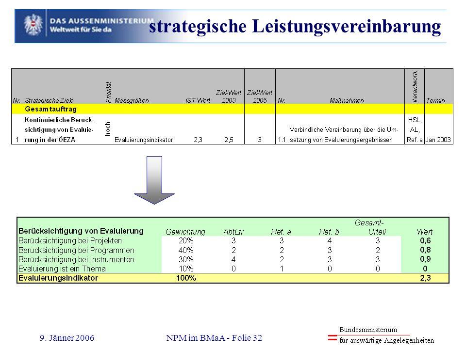 9. Jänner 2006NPM im BMaA - Folie 32 strategische Leistungsvereinbarung