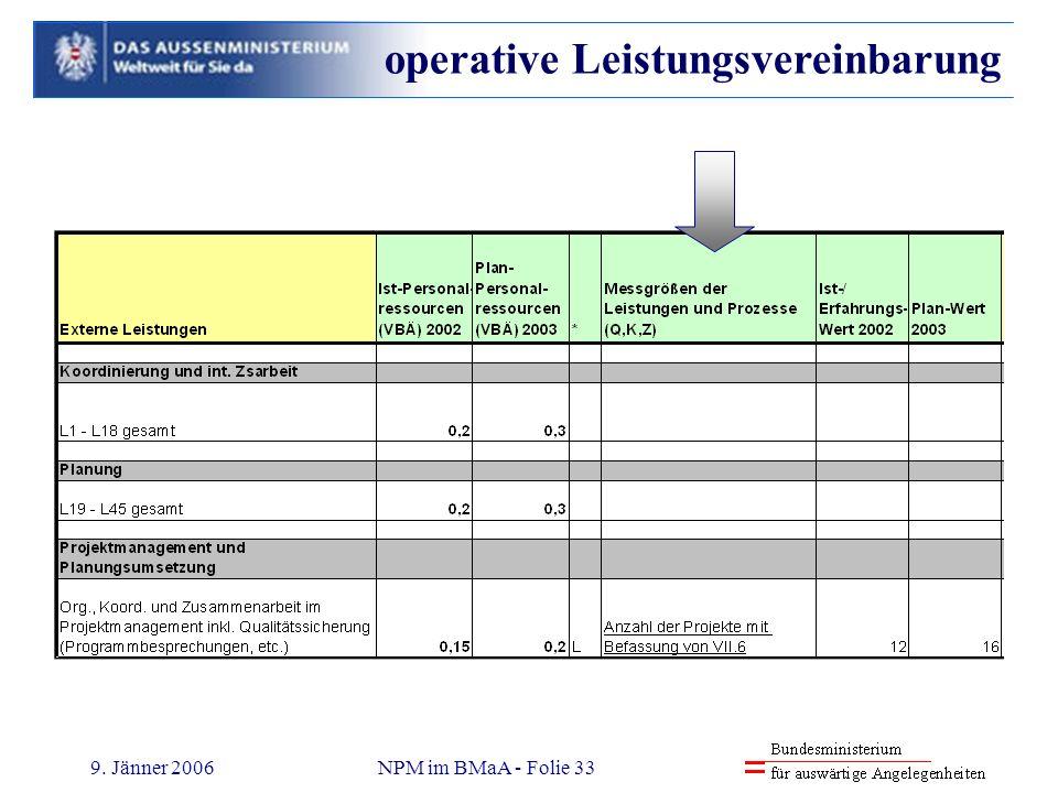 9. Jänner 2006NPM im BMaA - Folie 33 operative Leistungsvereinbarung