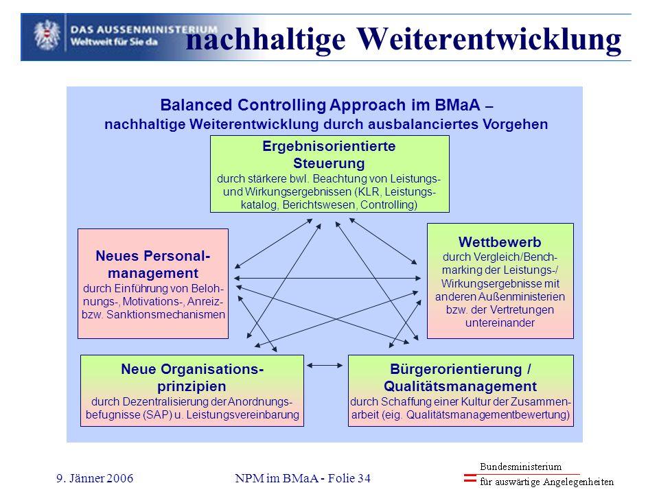 9. Jänner 2006NPM im BMaA - Folie 34 Ergebnisorientierte Steuerung durch stärkere bwl. Beachtung von Leistungs- und Wirkungsergebnissen (KLR, Leistung