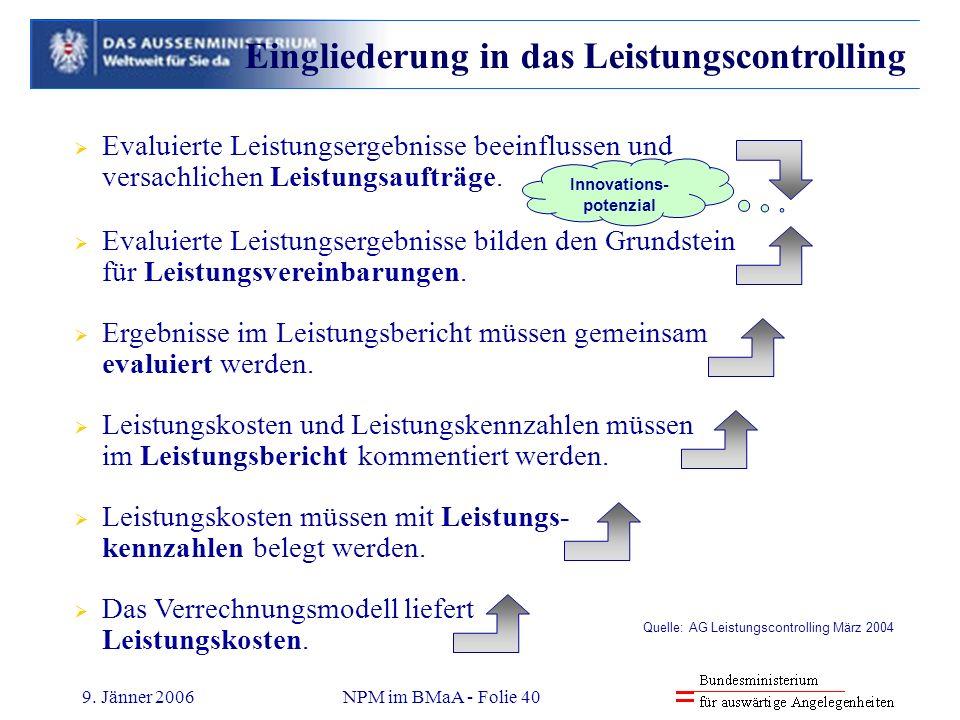 9. Jänner 2006NPM im BMaA - Folie 40 Das Verrechnungsmodell liefert Leistungskosten. Leistungskosten müssen mit Leistungs- kennzahlen belegt werden. L