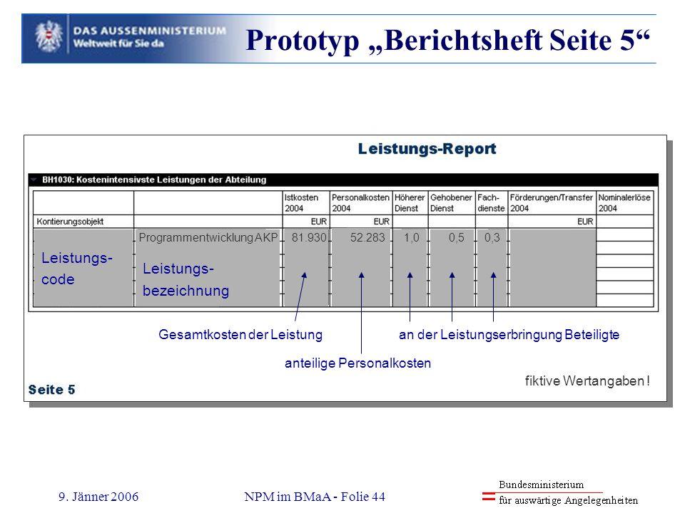 9. Jänner 2006NPM im BMaA - Folie 44 Prototyp Berichtsheft Seite 5 Leistungs- code Leistungs- bezeichnung Gesamtkosten der Leistung anteilige Personal
