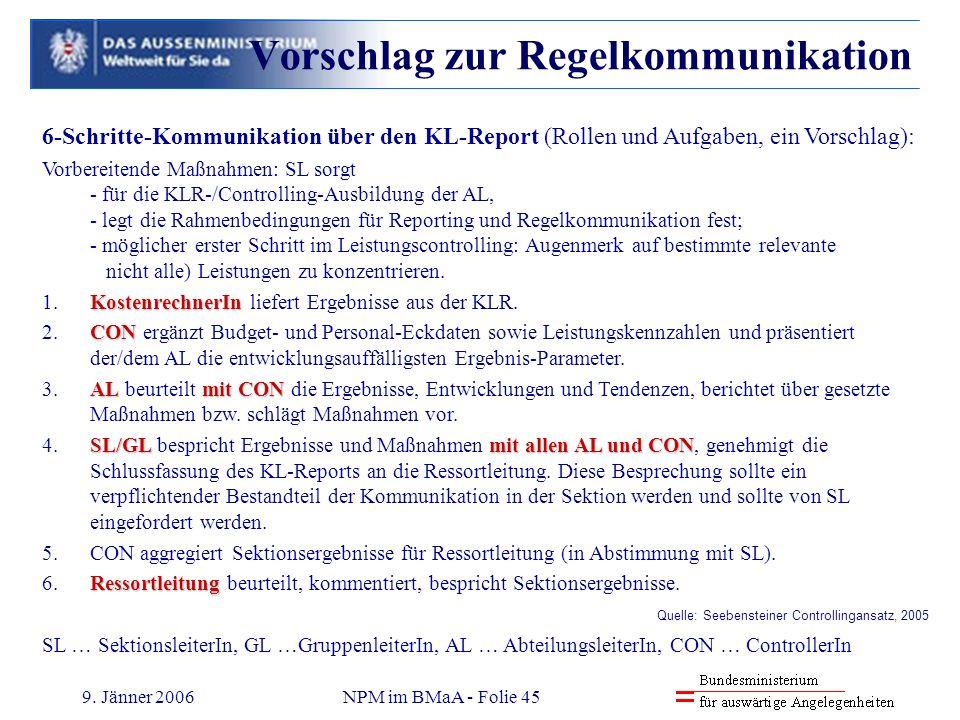 9. Jänner 2006NPM im BMaA - Folie 45 Vorschlag zur Regelkommunikation 6-Schritte-Kommunikation über den KL-Report (Rollen und Aufgaben, ein Vorschlag)