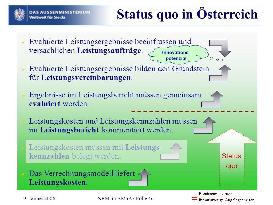 9. Jänner 2006NPM im BMaA - Folie 46 Das Verrechnungsmodell liefert Leistungskosten. Leistungskosten müssen mit Leistungs- kennzahlen belegt werden. L