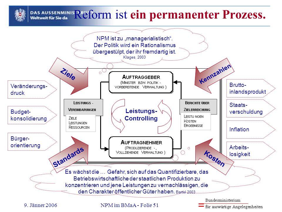9. Jänner 2006NPM im BMaA - Folie 51 Reform ist ein permanenter Prozess. Leistungs- Controlling Ziele Standards Kosten Kennzahlen Veränderungs- druck