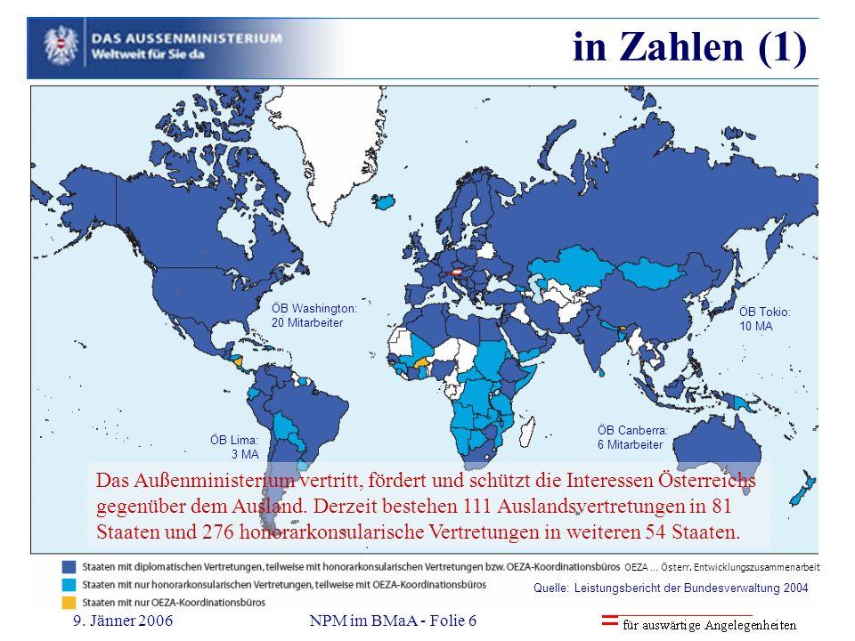9. Jänner 2006NPM im BMaA - Folie 6 in Zahlen (1) Das Außenministerium vertritt, fördert und schützt die Interessen Österreichs gegenüber dem Ausland.