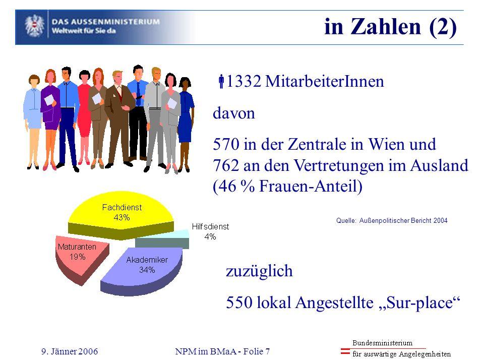9. Jänner 2006NPM im BMaA - Folie 7 in Zahlen (2) 1332 MitarbeiterInnen davon 570 in der Zentrale in Wien und 762 an den Vertretungen im Ausland (46 %
