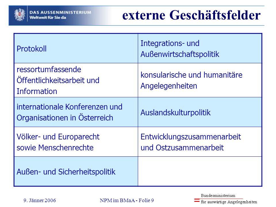9. Jänner 2006NPM im BMaA - Folie 9 externe Geschäftsfelder Protokoll Integrations- und Außenwirtschaftspolitik ressortumfassende Öffentlichkeitsarbei