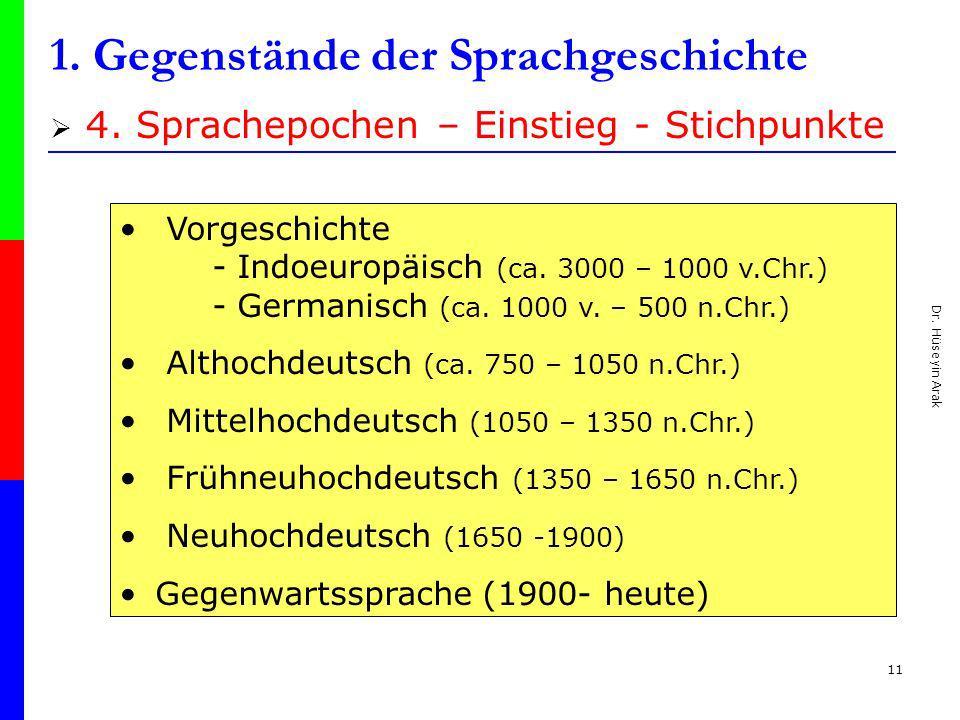 Dr. Hüseyin Arak 11 1. Gegenstände der Sprachgeschichte 4. Sprachepochen – Einstieg - Stichpunkte Vorgeschichte - Indoeuropäisch (ca. 3000 – 1000 v.Ch