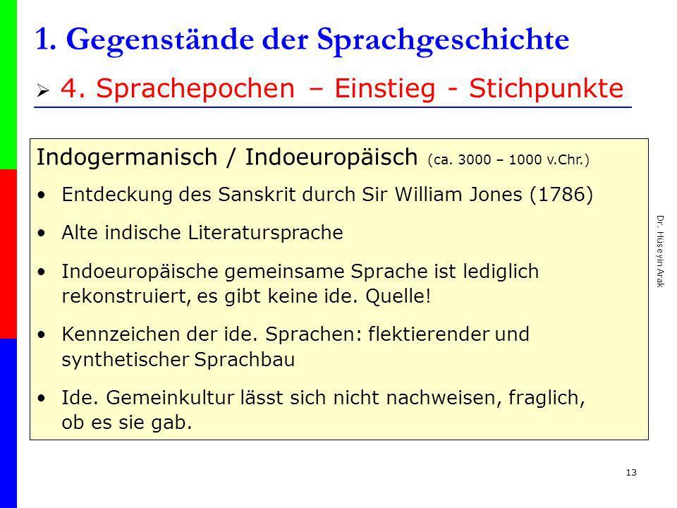 Dr. Hüseyin Arak 13 1. Gegenstände der Sprachgeschichte 4. Sprachepochen – Einstieg - Stichpunkte Indogermanisch / Indoeuropäisch (ca. 3000 – 1000 v.C