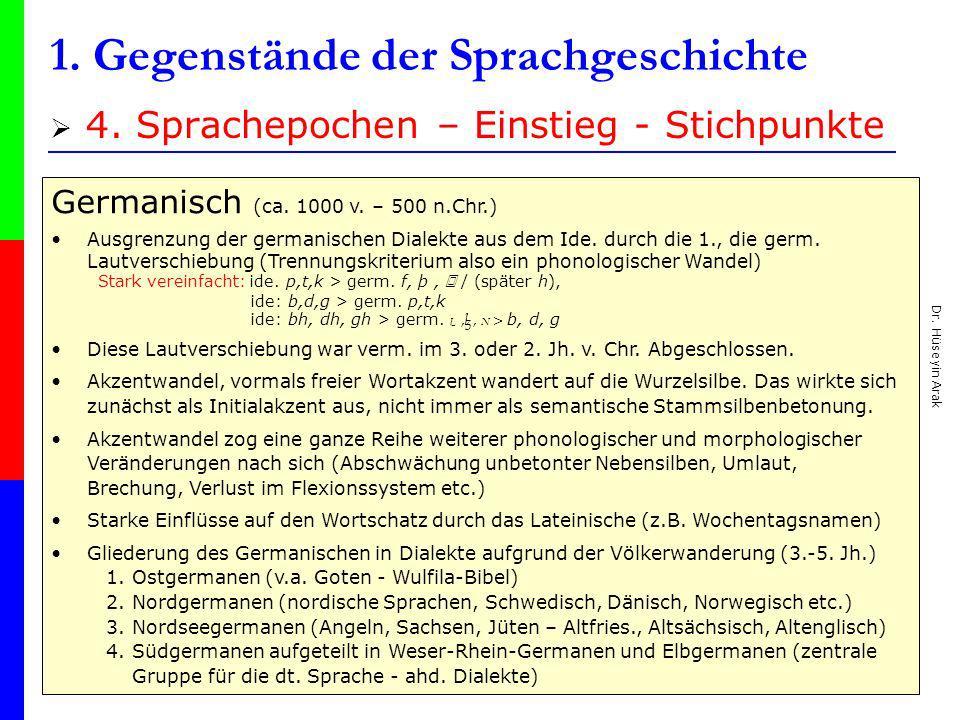 Dr. Hüseyin Arak 14 1. Gegenstände der Sprachgeschichte 4. Sprachepochen – Einstieg - Stichpunkte Germanisch (ca. 1000 v. – 500 n.Chr.) Ausgrenzung de
