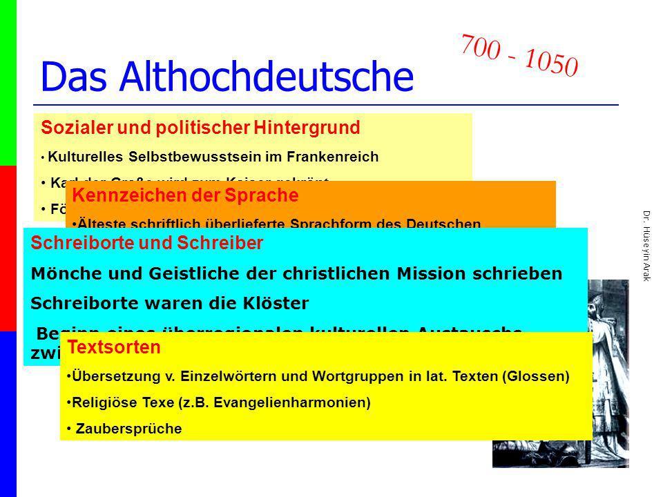 Dr. Hüseyin Arak 16 Das Althochdeutsche 700 - 1050 Sozialer und politischer Hintergrund Kulturelles Selbstbewusstsein im Frankenreich Karl der Große w