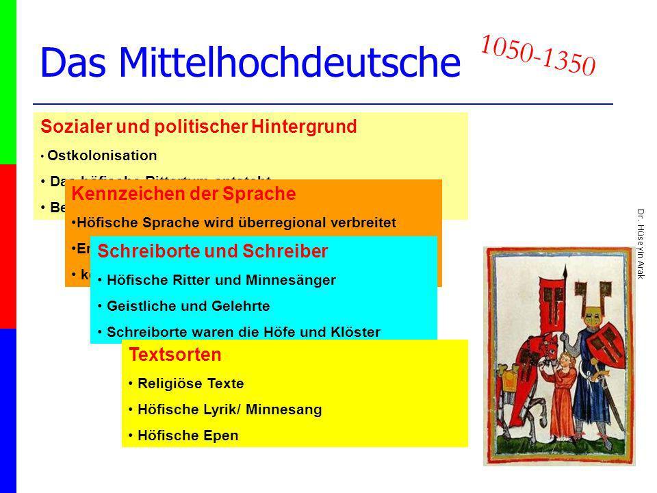 Dr. Hüseyin Arak 18 Das Mittelhochdeutsche 1050-1350 Sozialer und politischer Hintergrund Ostkolonisation Das höfische Rittertum entsteht Beginnender