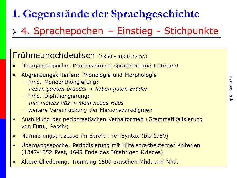 Dr. Hüseyin Arak 19 1. Gegenstände der Sprachgeschichte 4. Sprachepochen – Einstieg - Stichpunkte Frühneuhochdeutsch (1350 – 1650 n.Chr.) Übergangsepo