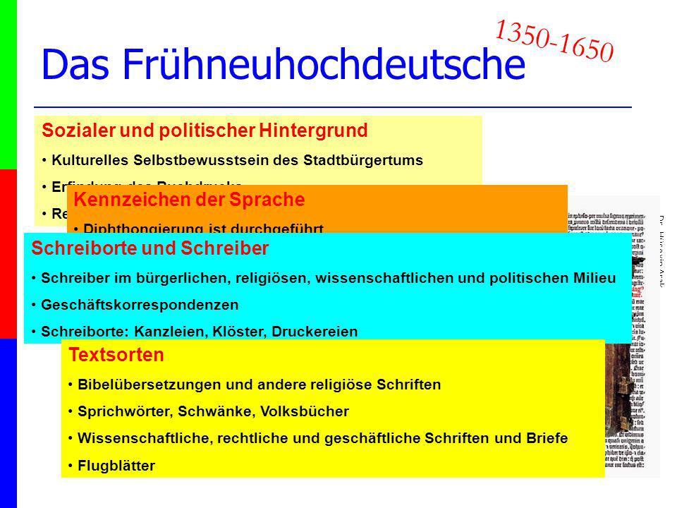 Dr. Hüseyin Arak 20 Das Frühneuhochdeutsche 1350-1650 Sozialer und politischer Hintergrund Kulturelles Selbstbewusstsein des Stadtbürgertums Erfindung