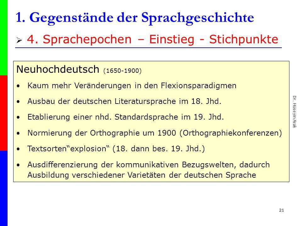 Dr. Hüseyin Arak 21 1. Gegenstände der Sprachgeschichte 4. Sprachepochen – Einstieg - Stichpunkte Neuhochdeutsch (1650-1900) Kaum mehr Veränderungen i