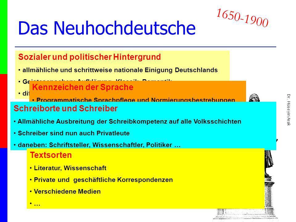 Dr. Hüseyin Arak 22 Sozialer und politischer Hintergrund allmähliche und schrittweise nationale Einigung Deutschlands Geistesepochen: Aufklärung, Klas