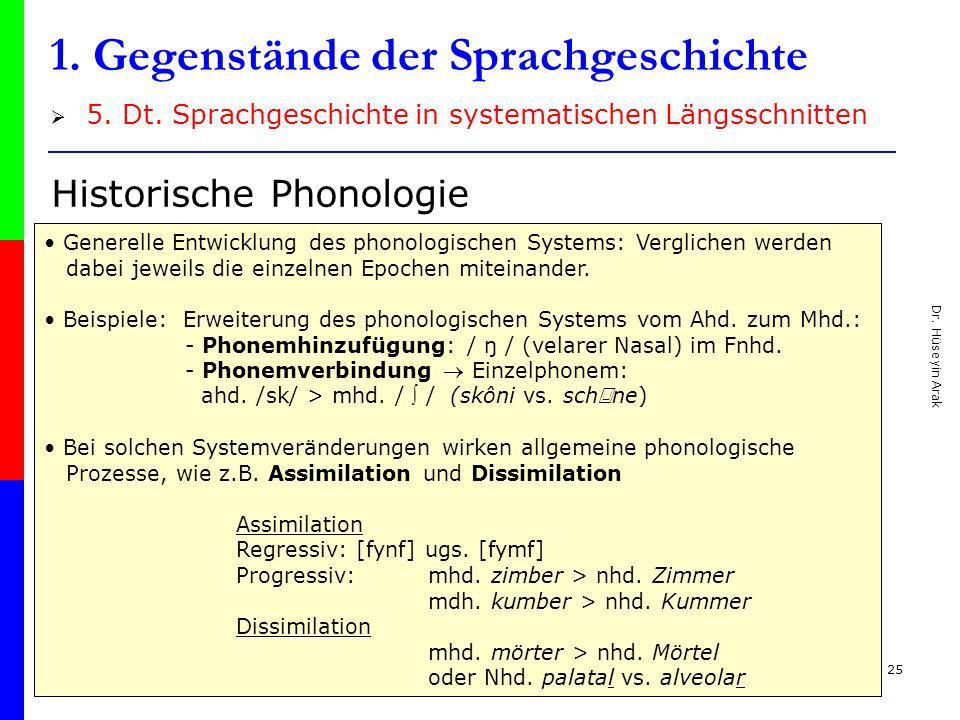 Dr. Hüseyin Arak 25 1. Gegenstände der Sprachgeschichte 5. Dt. Sprachgeschichte in systematischen Längsschnitten Historische Phonologie Generelle Entw