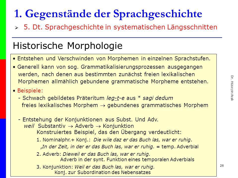 Dr. Hüseyin Arak 26 1. Gegenstände der Sprachgeschichte 5. Dt. Sprachgeschichte in systematischen Längsschnitten Historische Morphologie Entstehen und