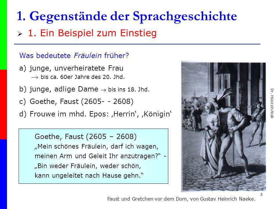 Dr.Hüseyin Arak 24 1. Gegenstände der Sprachgeschichte 5.