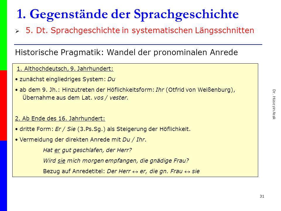 Dr. Hüseyin Arak 31 1. Gegenstände der Sprachgeschichte Historische Pragmatik: Wandel der pronominalen Anrede 5. Dt. Sprachgeschichte in systematische