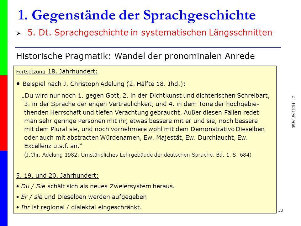 Dr. Hüseyin Arak 33 1. Gegenstände der Sprachgeschichte Historische Pragmatik: Wandel der pronominalen Anrede 5. Dt. Sprachgeschichte in systematische