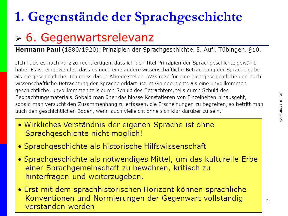 Dr. Hüseyin Arak 34 1. Gegenstände der Sprachgeschichte 6. Gegenwartsrelevanz Wirkliches Verständnis der eigenen Sprache ist ohne Sprachgeschichte nic