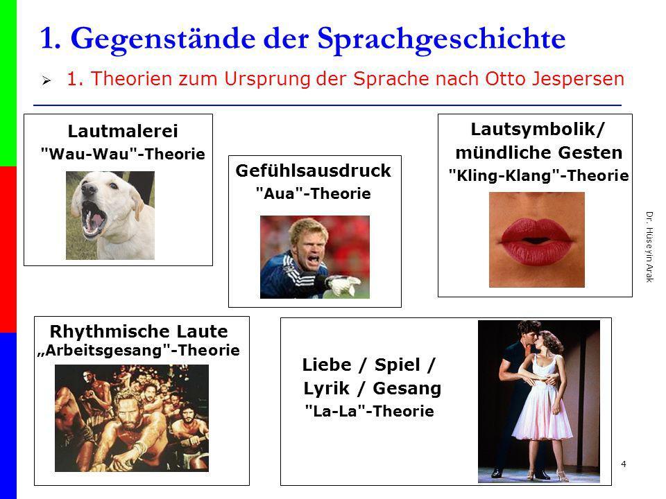 Dr. Hüseyin Arak 4 1. Gegenstände der Sprachgeschichte 1. Theorien zum Ursprung der Sprache nach Otto Jespersen Lautmalerei