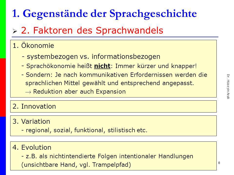 Dr. Hüseyin Arak 8 1. Gegenstände der Sprachgeschichte 2. Faktoren des Sprachwandels 1.Ökonomie - systembezogen vs. informationsbezogen - Sprachökonom
