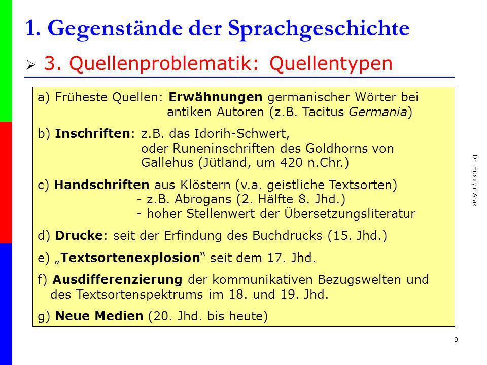 Dr. Hüseyin Arak 9 1. Gegenstände der Sprachgeschichte 3. Quellenproblematik: Quellentypen a) Früheste Quellen: Erwähnungen germanischer Wörter bei an