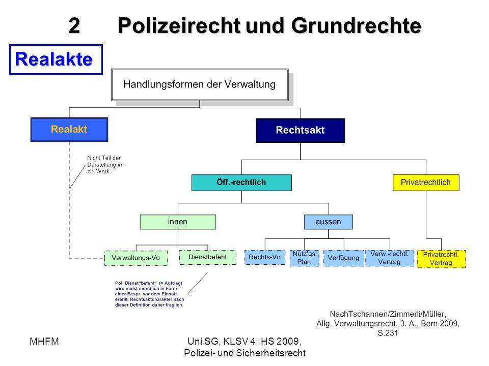 MHFMUni SG, KLSV 4: HS 2009, Polizei- und Sicherheitsrecht 2Polizeirecht und Grundrechte Realakte