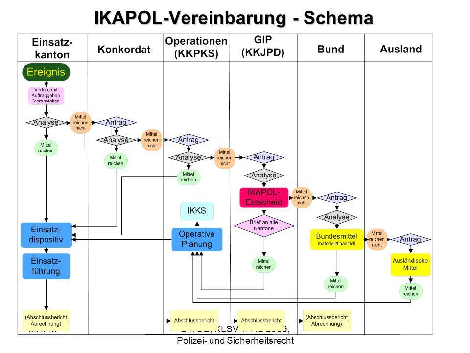 MHFMUni SG, KLSV 4: HS 2009, Polizei- und Sicherheitsrecht IKAPOL-Vereinbarung - Schema