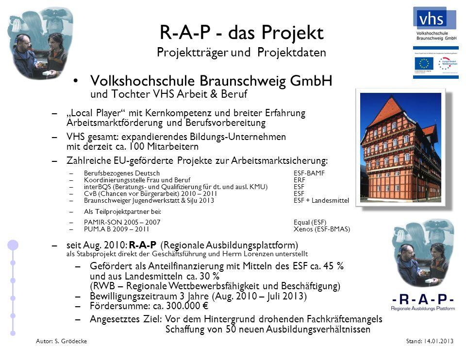 Autor: S. GrödeckeStand: 14.01.2013 R-A-P - das Projekt Projektträger und Projektdaten Volkshochschule Braunschweig GmbH und Tochter VHS Arbeit & Beru