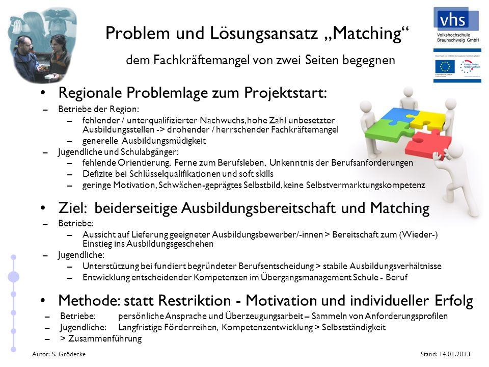 Autor: S. GrödeckeStand: 14.01.2013 Problem und Lösungsansatz Matching dem Fachkräftemangel von zwei Seiten begegnen Regionale Problemlage zum Projekt