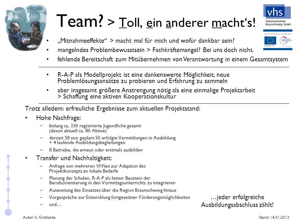 Autor: S. GrödeckeStand: 14.01.2013 Team? > Toll, ein anderer machts! Trotz alledem: erfreuliche Ergebnisse zum aktuellen Projektstand: Hohe Nachfrage