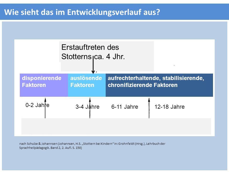 Wie sieht das im Entwicklungsverlauf aus? nach Schulze & Johannsen (Johannsen, H.S. Stottern bei Kindern in: Grohnfeldt (Hrsg.), Lehrbuch der Sprachhe