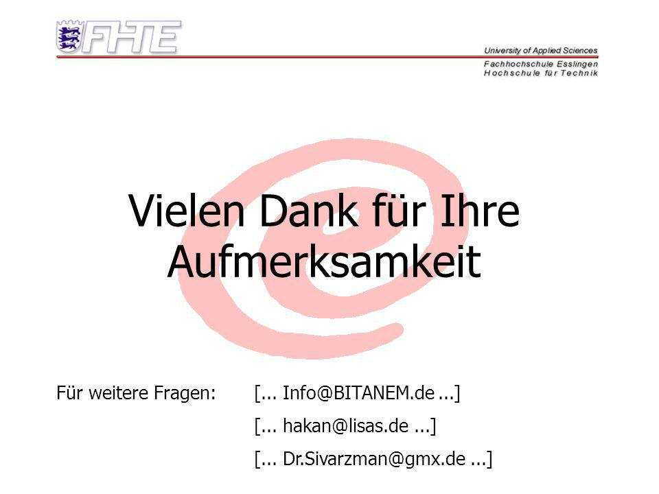 Vielen Dank für Ihre Aufmerksamkeit Für weitere Fragen: [... Info@BITANEM.de...] [... hakan@lisas.de...] [... Dr.Sivarzman@gmx.de...]