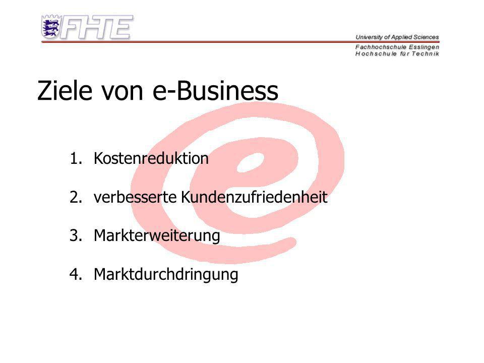 Inhalt 1.Ziele von e-Business 2.Kriterien für ein erfolgreiches e-Business 3.Produktinformationssystem 4.Praxisbeispiel AUDI