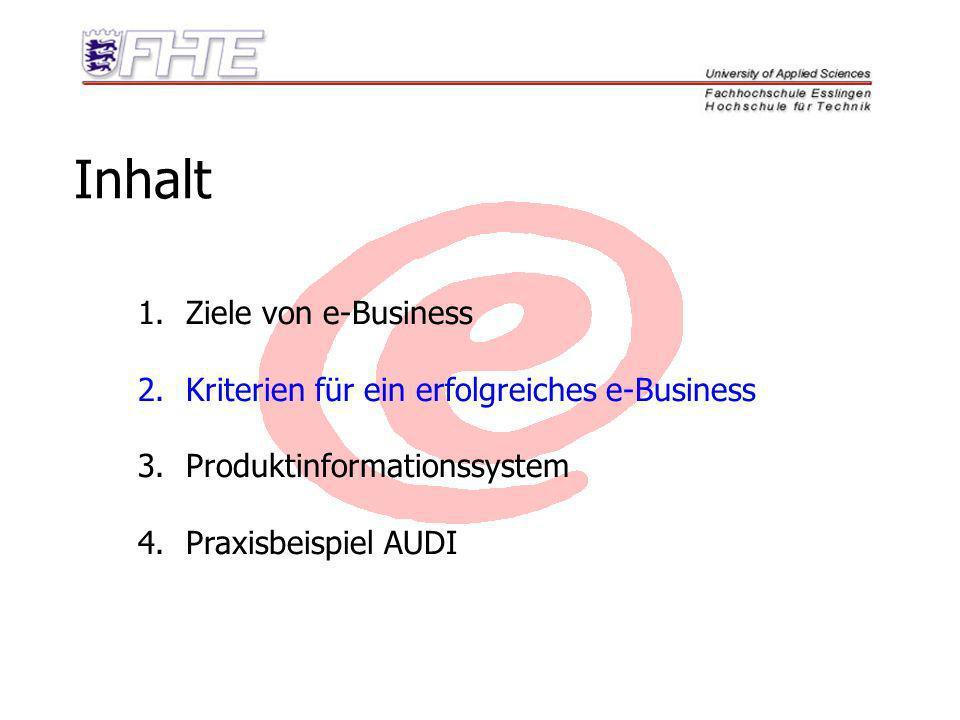 Kriterien für erfolgreiches e-Business 1.Individualität des Kunden 2.