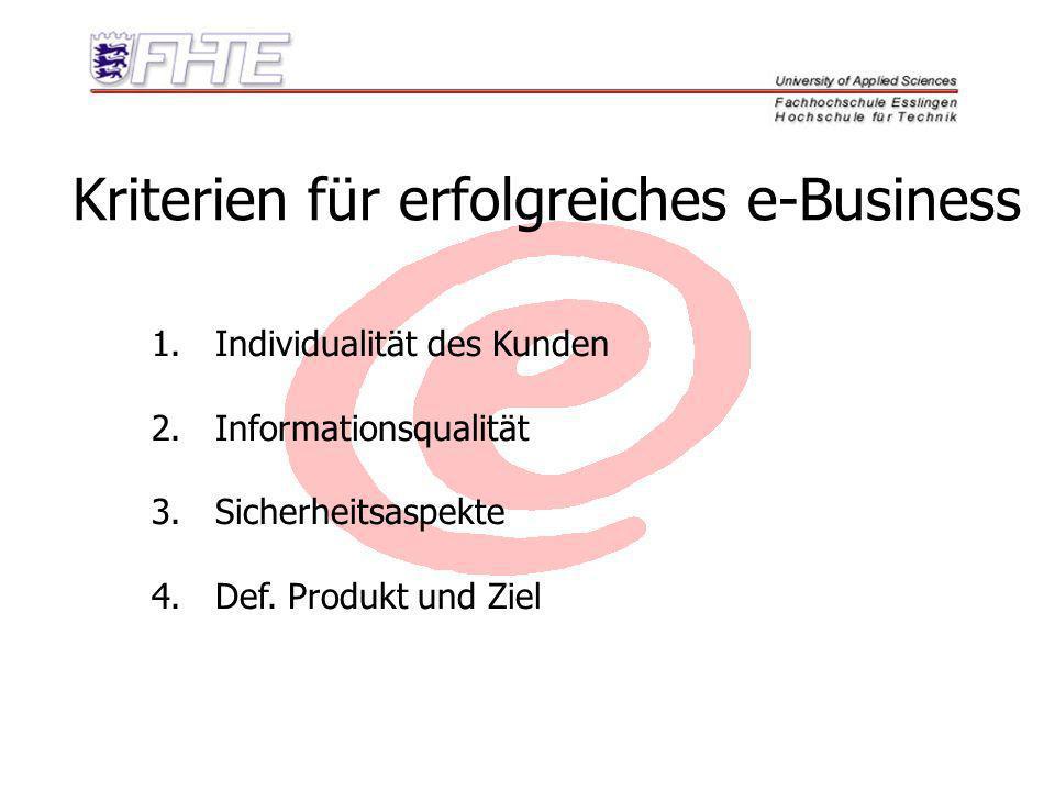 Kriterien für erfolgreiches e-Business 1. Individualität des Kunden 2. Informationsqualität 3. Sicherheitsaspekte 4. Def. Produkt und Ziel