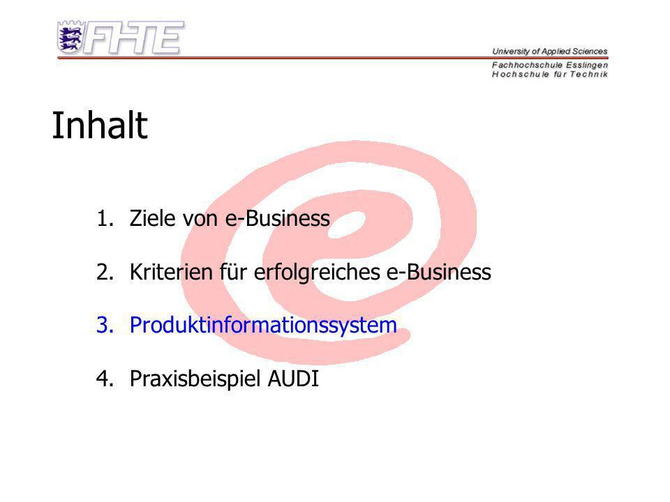 Inhalt 1.Ziele von e-Business 2.Kriterien für erfolgreiches e-Business 3.Produktinformationssystem 4.Praxisbeispiel AUDI