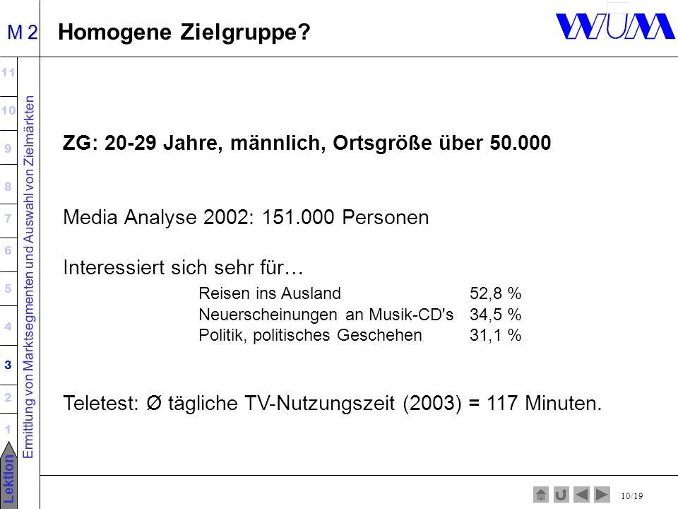 Ermittlung von Marktsegmenten und Auswahl von Zielmärkten 11 10 9 8 7 6 5 4 3 2 1 Lektion M 2 10/19 Homogene Zielgruppe.