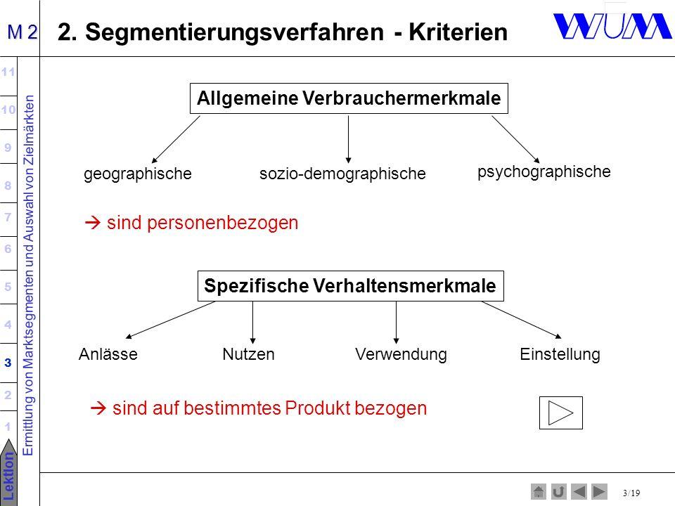 Ermittlung von Marktsegmenten und Auswahl von Zielmärkten 11 10 9 8 7 6 5 4 3 2 1 Lektion M 2 3/19 2.